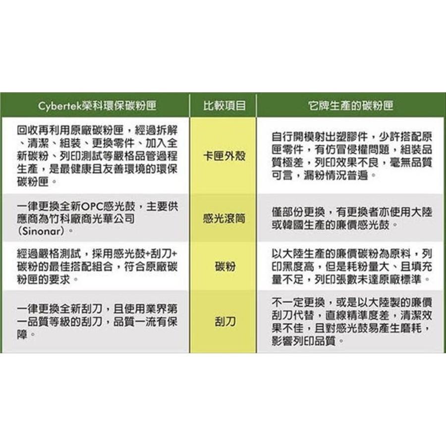 榮科 環保碳粉匣 【EN-C1100Y】 EPSON AcuLaser C1100 CX11F 黃色用
