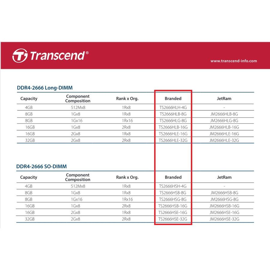 【TS2666HSE-32G】 創見 32GB 筆記型記憶體 DDR4-2666 終身保固 1.2V 低耗電