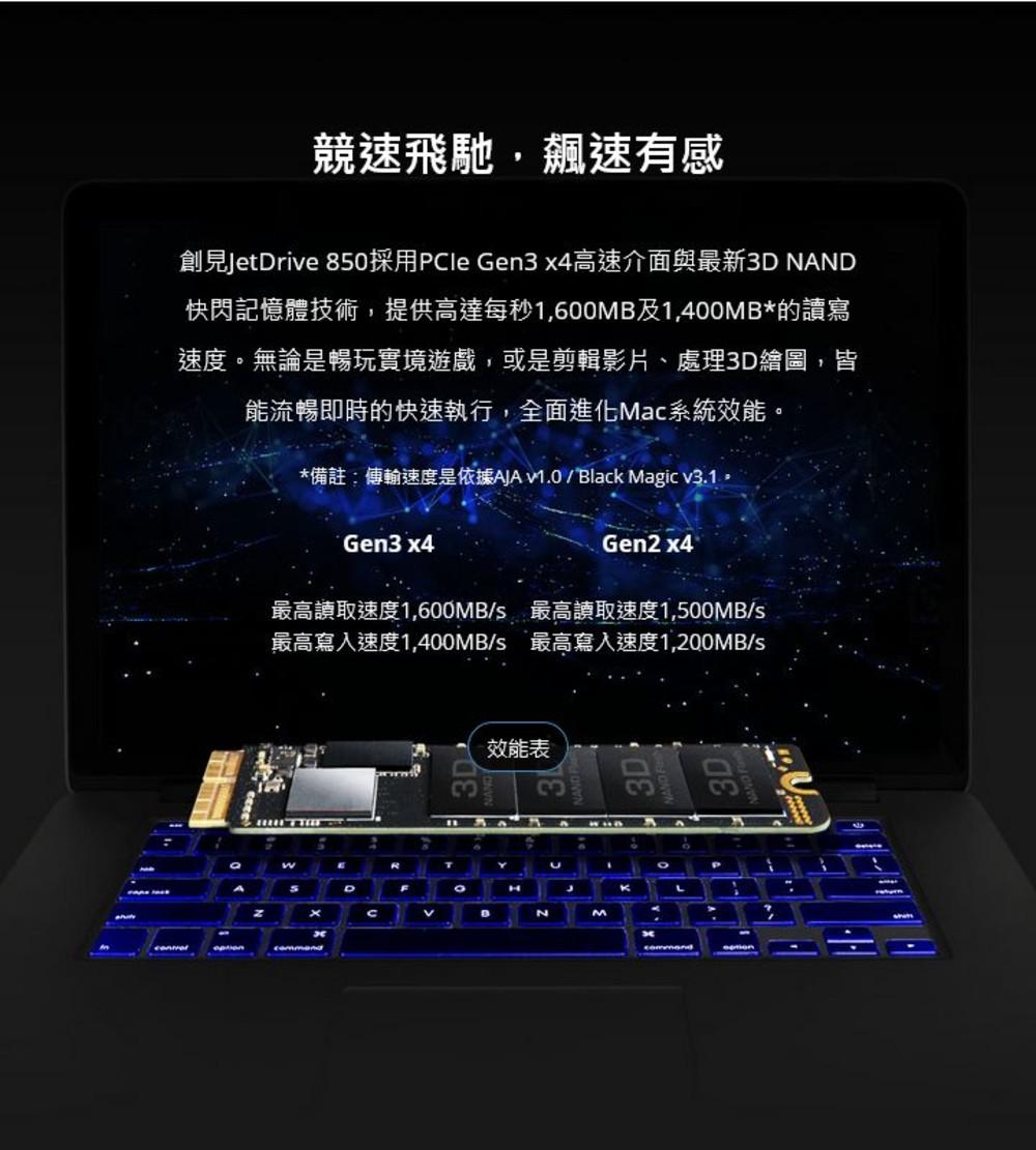 【TS480GJDM855】 創見 480GB 更換 MAC MACBOOK 固態硬碟 專屬套件組