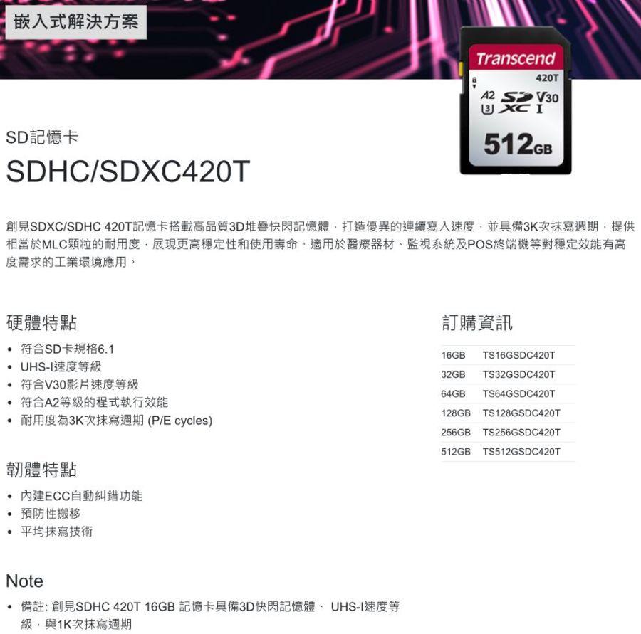【TS512GSDC420T】 512GB