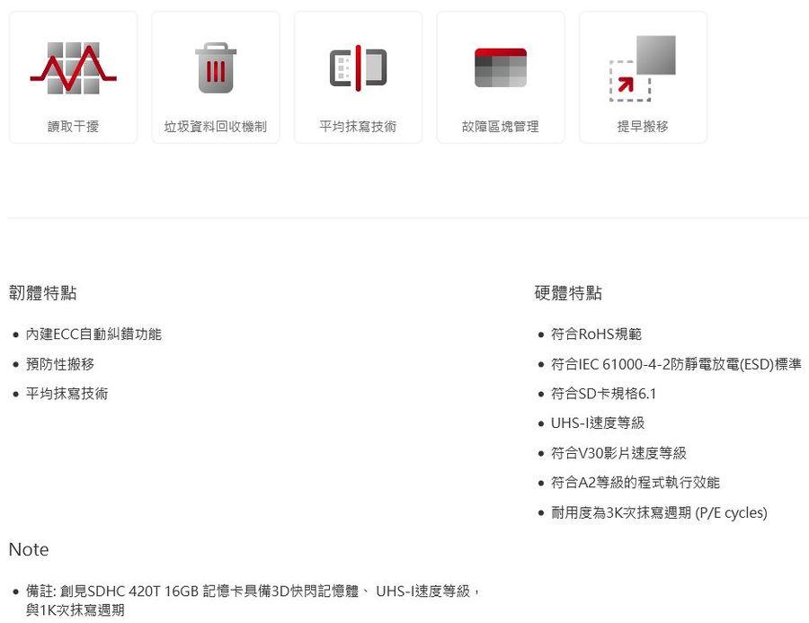 【TS64GSDC420T】 64GB